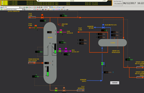 Control room process in a production facility